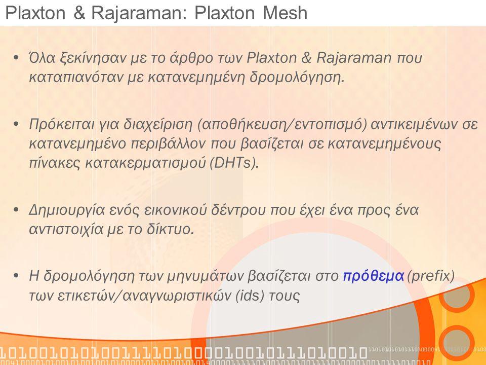 Plaxton & Rajaraman: Plaxton Mesh