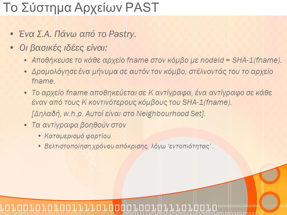 Το Σύστημα Αρχείων PAST