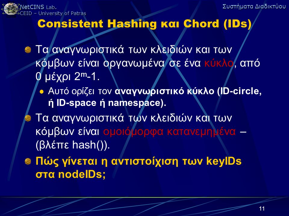Consistent Hashing και Chord (IDs)