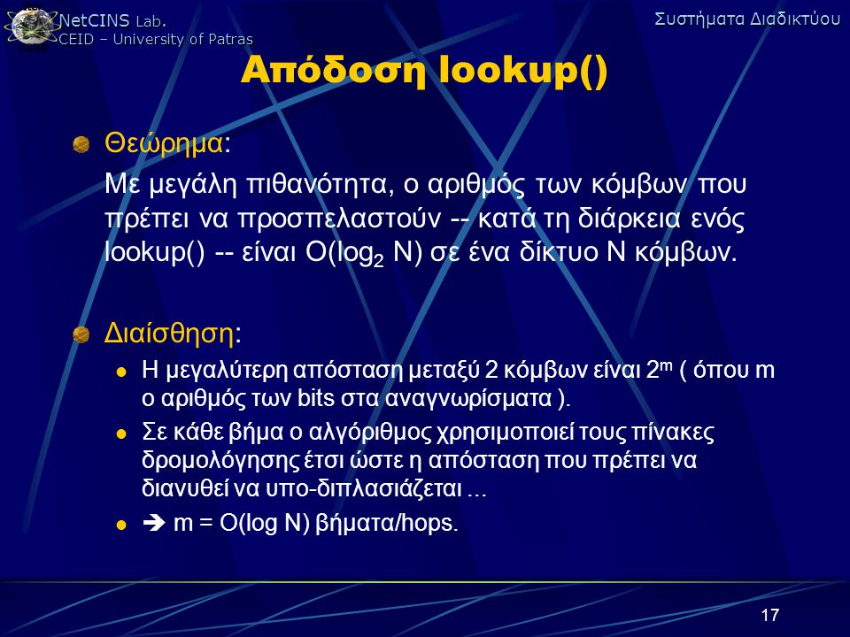 Απόδοση lookup() Θεώρημα: