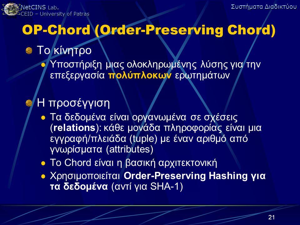 OP-Chord (Order-Preserving Chord)