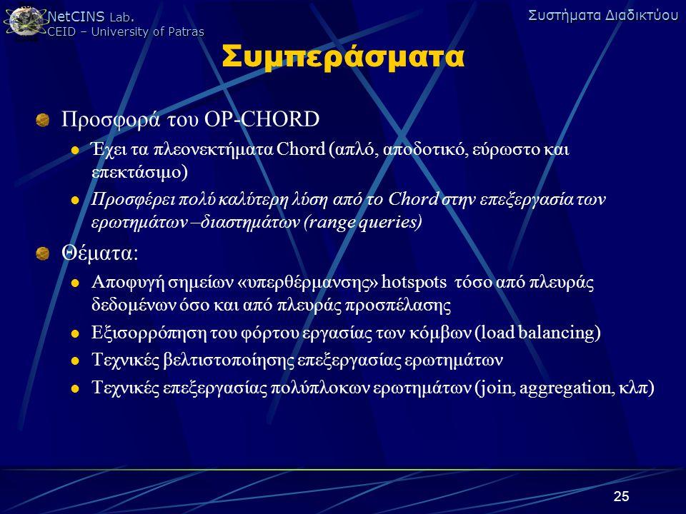 Συμπεράσματα Προσφορά του OP-CHORD Θέματα: