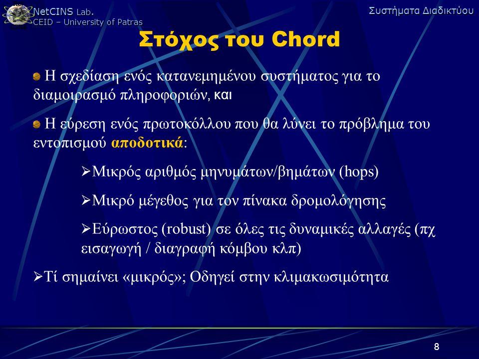 Στόχος του Chord Μικρός αριθμός μηνυμάτων/βημάτων (hops)