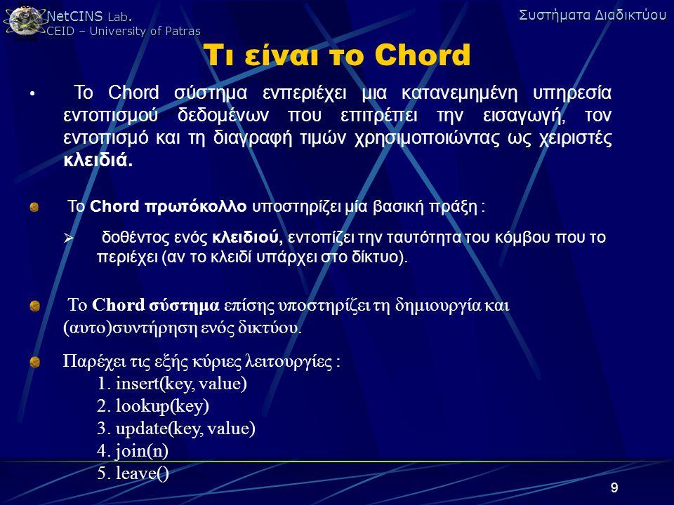 Τι είναι το Chord