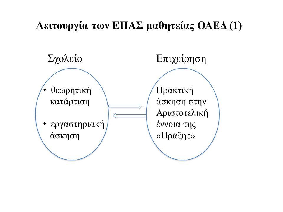 Λειτουργία των ΕΠΑΣ μαθητείας ΟΑΕΔ (1)