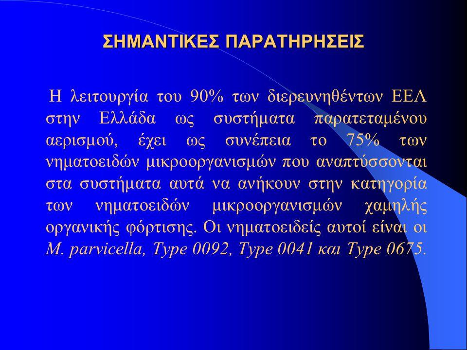 ΣΗΜΑΝΤΙΚΕΣ ΠΑΡΑΤΗΡΗΣΕΙΣ