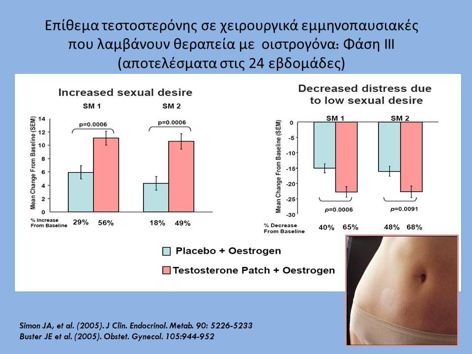 Επίθεμα τεστοστερόνης σε χειρουργικά εμμηνοπαυσιακές που λαμβάνουν θεραπεία με οιστρογόνα: Φάση III (αποτελέσματα στις 24 εβδομάδες)