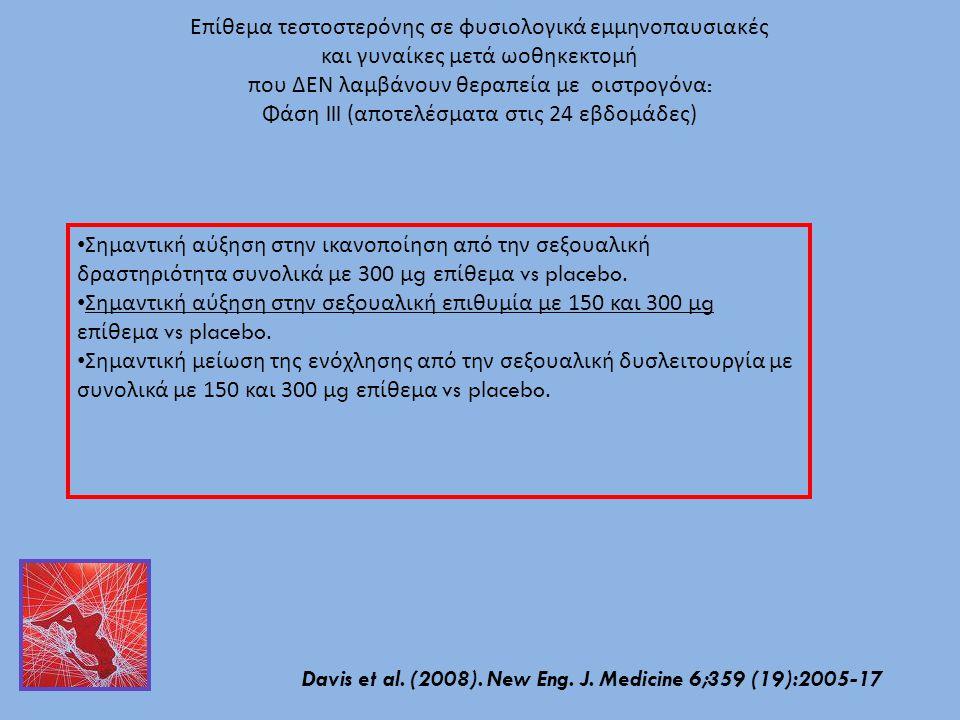 Επίθεμα τεστοστερόνης σε φυσιολογικά εμμηνοπαυσιακές