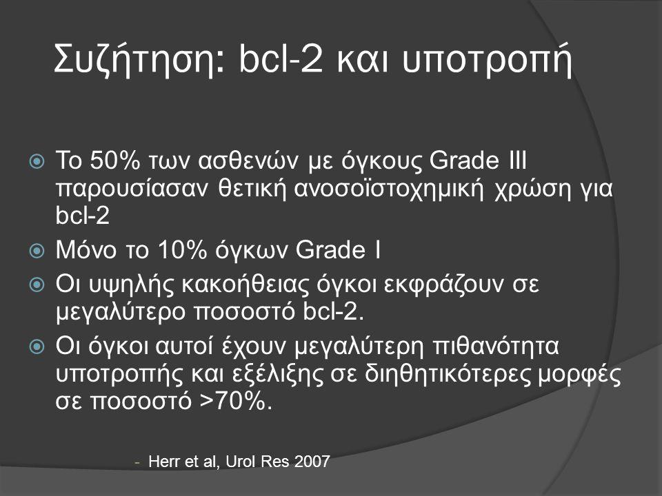 Συζήτηση: bcl-2 και υποτροπή