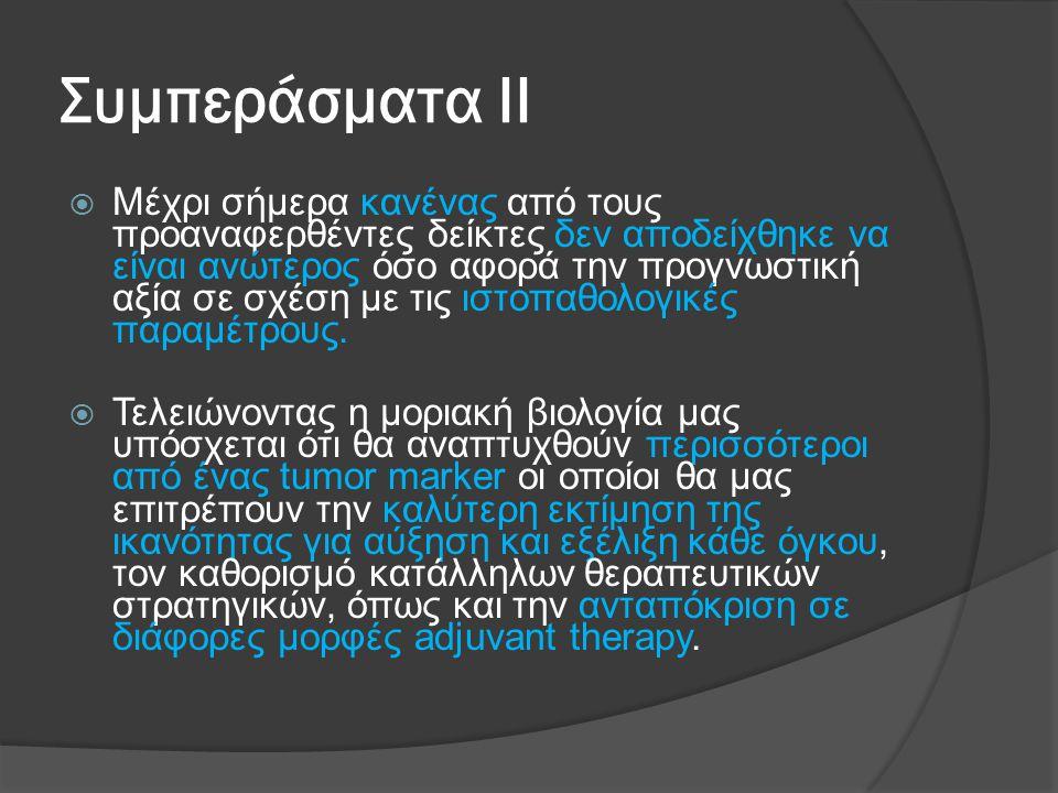 Συμπεράσματα II
