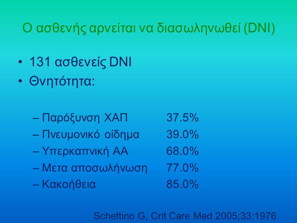 Ο ασθενής αρνείται να διασωληνωθεί (DNI)