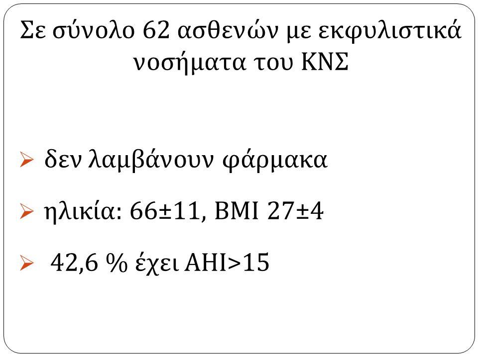 Σε σύνολο 62 ασθενών με εκφυλιστικά νοσήματα του ΚΝΣ