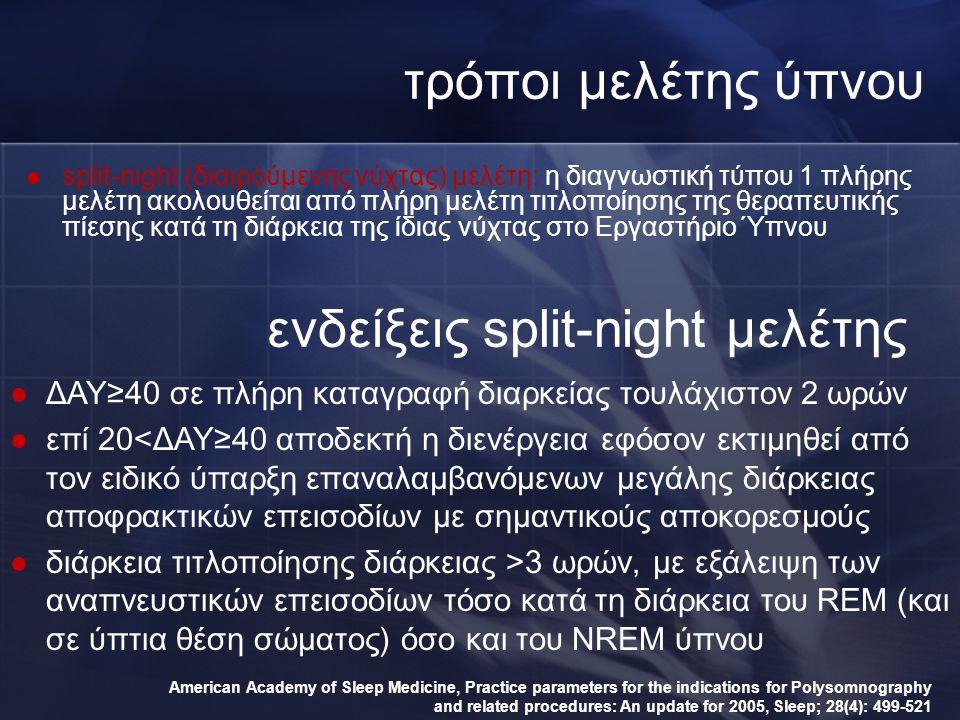 ενδείξεις split-night μελέτης