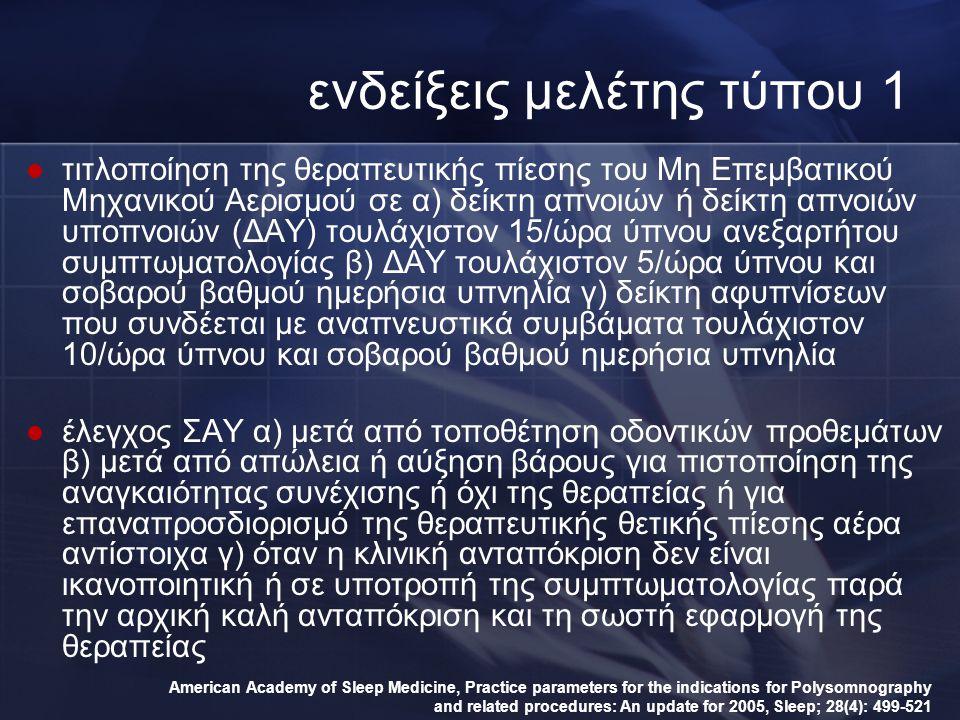 ενδείξεις μελέτης τύπου 1