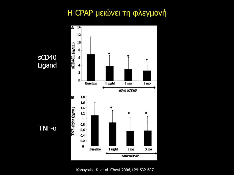 H CPAP μειώνει τη φλεγμονή