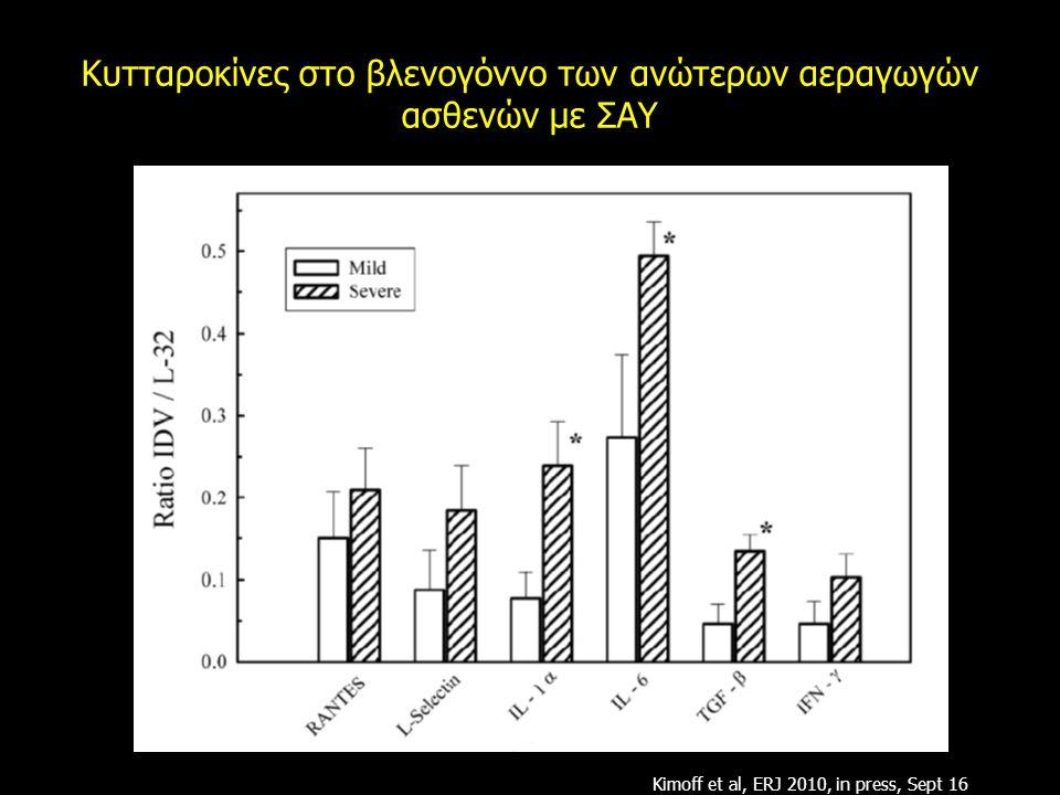 Κυτταροκίνες στο βλενογόννο των ανώτερων αεραγωγών ασθενών με ΣΑΥ
