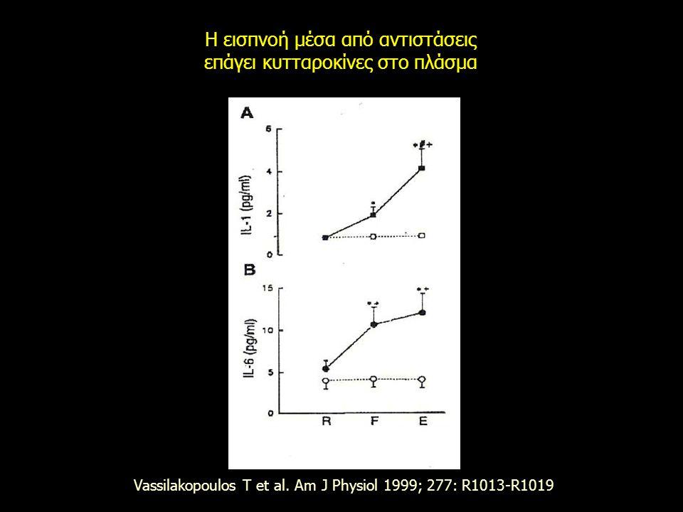 H εισπνοή μέσα από αντιστάσεις επάγει κυτταροκίνες στο πλάσμα