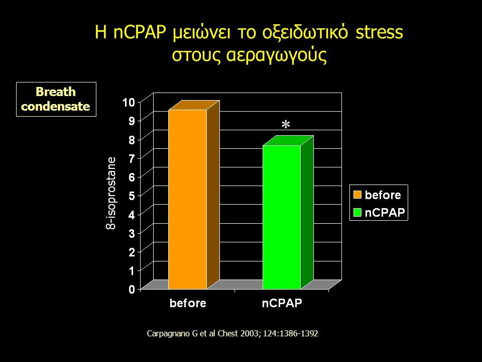 H nCPAP μειώνει το οξειδωτικό stress στους αεραγωγούς