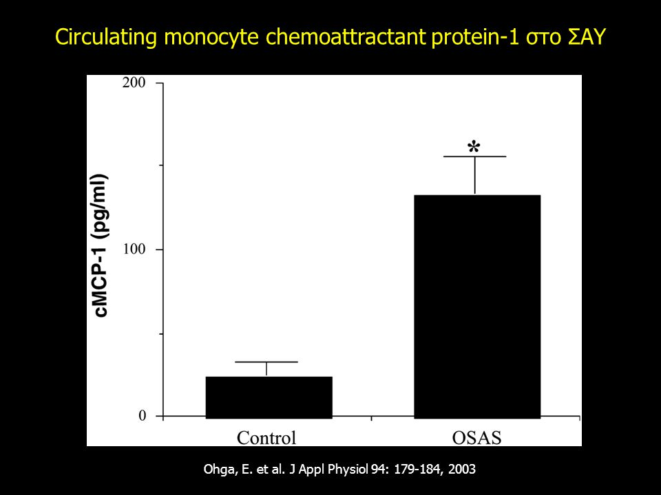 Circulating monocyte chemoattractant protein-1 στο ΣΑΥ