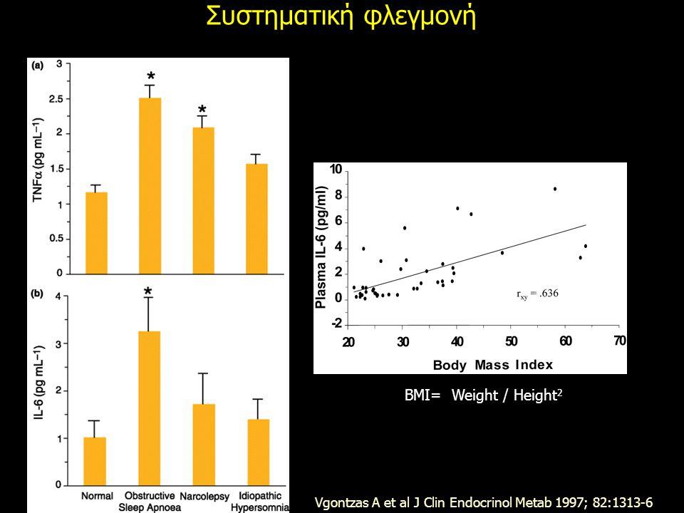 Συστηματική φλεγμονή ΒΜΙ= Weight / Height2
