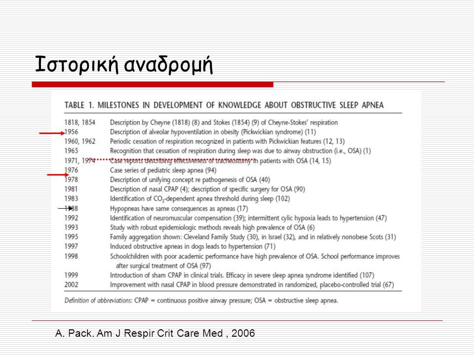 Ιστορική αναδρομή A. Pack. Am J Respir Crit Care Med , 2006