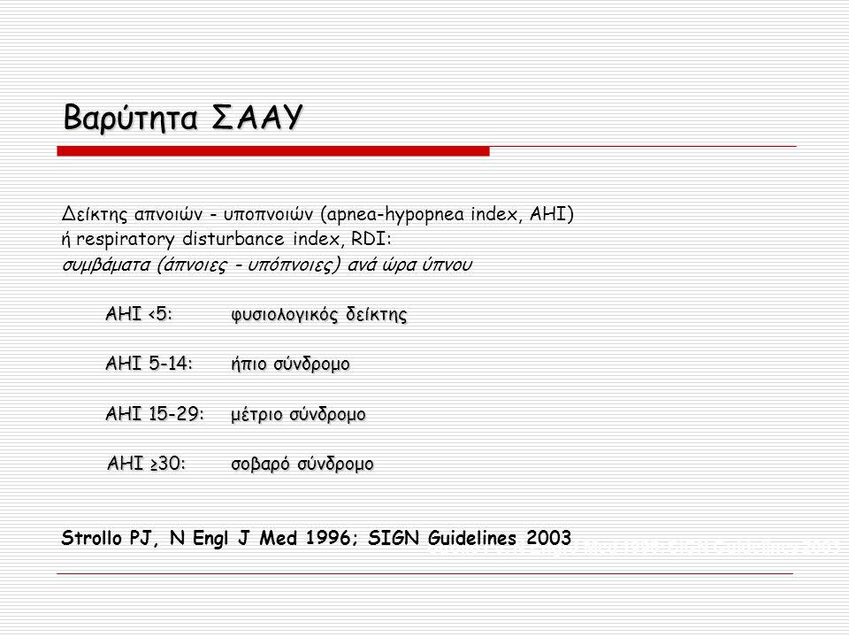Βαρύτητα ΣΑΑΥ Δείκτης απνοιών - υποπνοιών (apnea-hypopnea index, AHI)