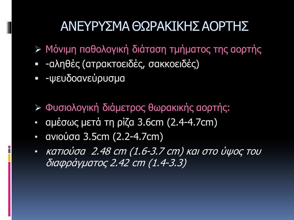 ΑΝΕΥΡΥΣΜΑ ΘΩΡΑΚΙΚΗΣ ΑΟΡΤΗΣ