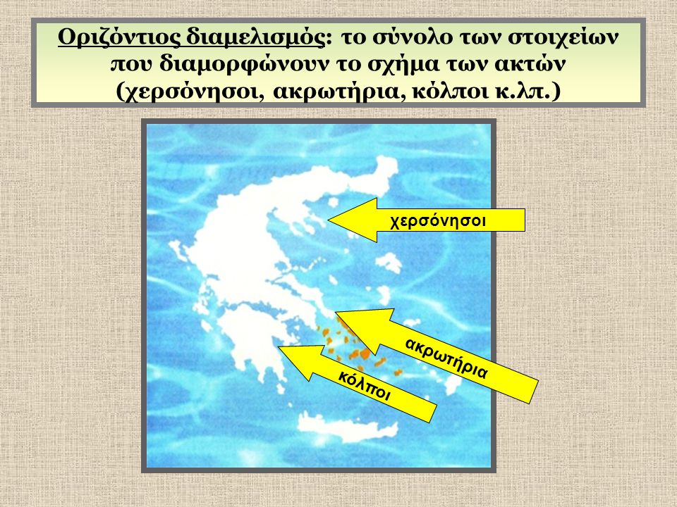 Οριζόντιος διαμελισμός: το σύνολο των στοιχείων που διαμορφώνουν το σχήμα των ακτών (χερσόνησοι, ακρωτήρια, κόλποι κ.λπ.)