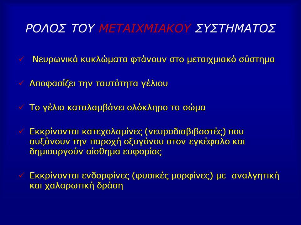 ΡΟΛΟΣ ΤΟΥ ΜΕΤΑΙΧΜΙΑΚΟΥ ΣΥΣΤΗΜΑΤΟΣ