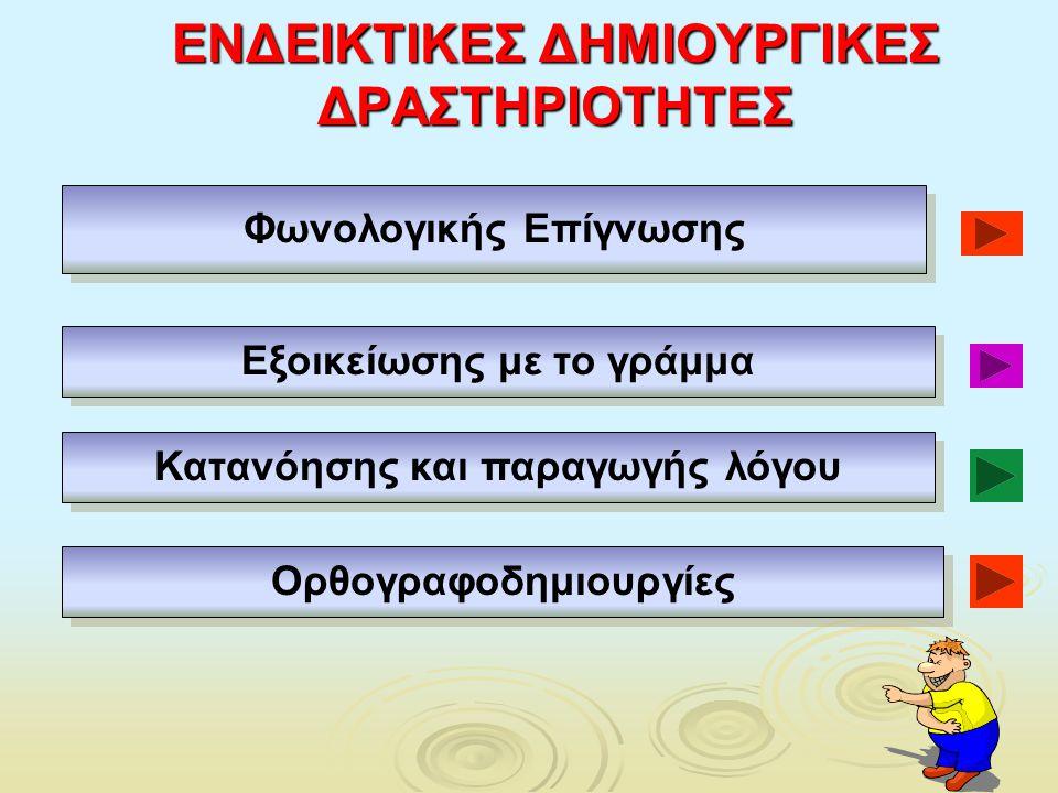ΕΝΔΕΙΚΤΙΚΕΣ ΔΗΜΙΟΥΡΓΙΚΕΣ ΔΡΑΣΤΗΡΙΟΤΗΤΕΣ