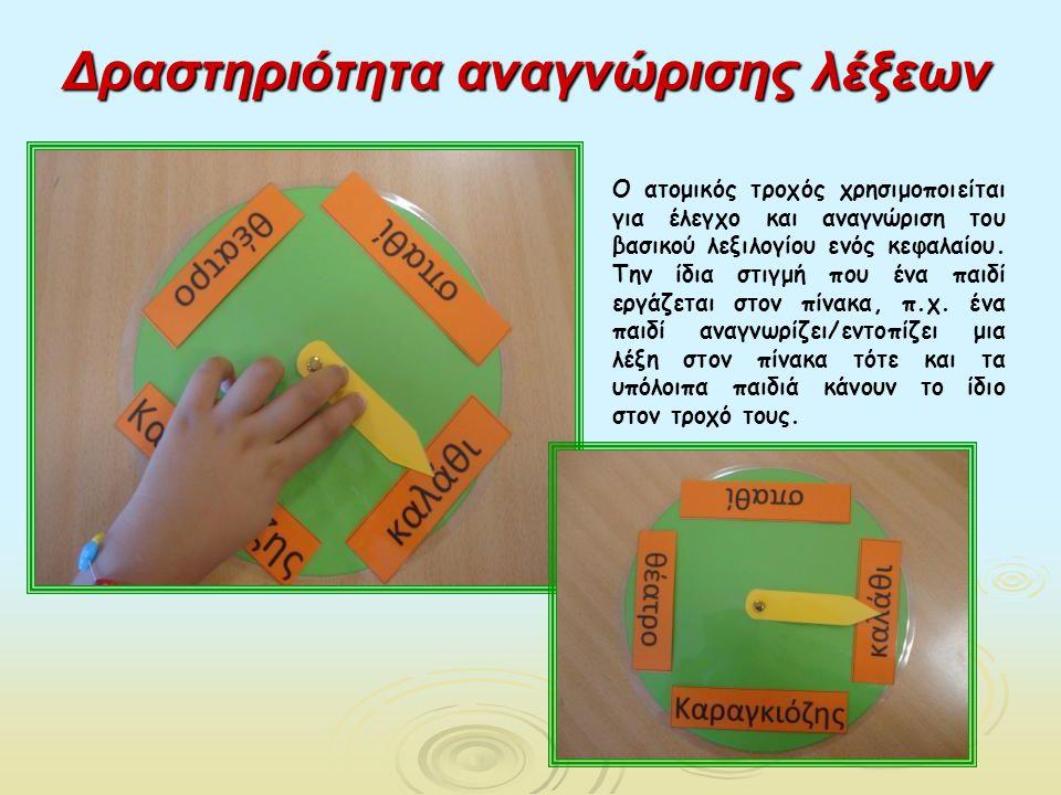 Δραστηριότητα αναγνώρισης λέξεων