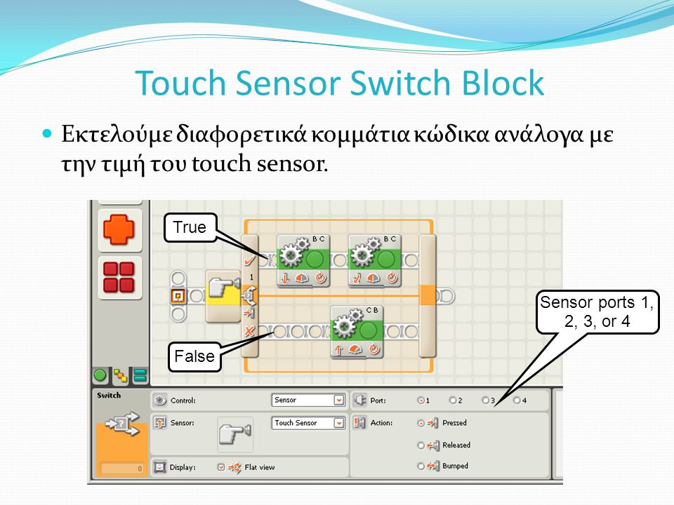 Touch Sensor Switch Block