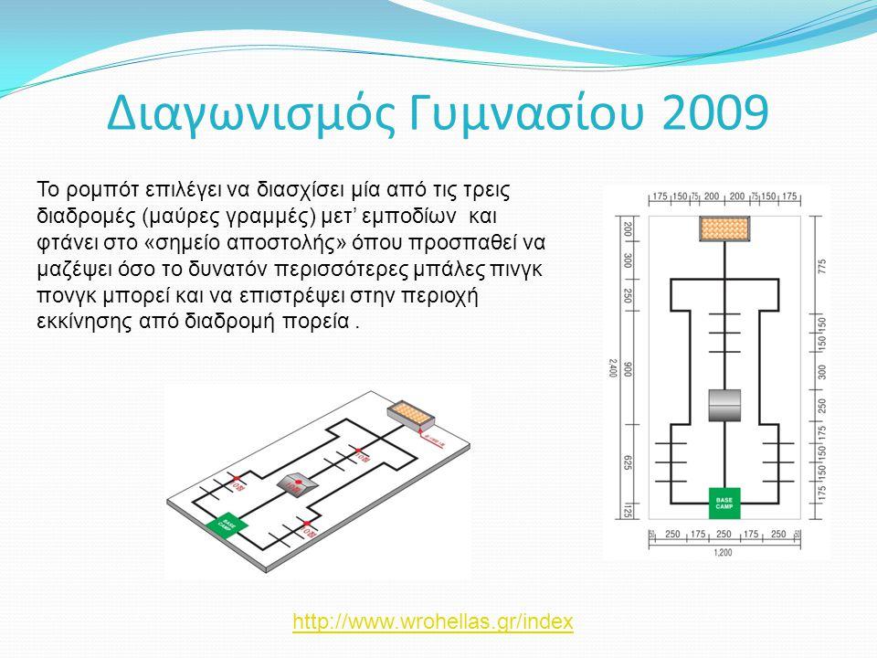 Διαγωνισμός Γυμνασίου 2009