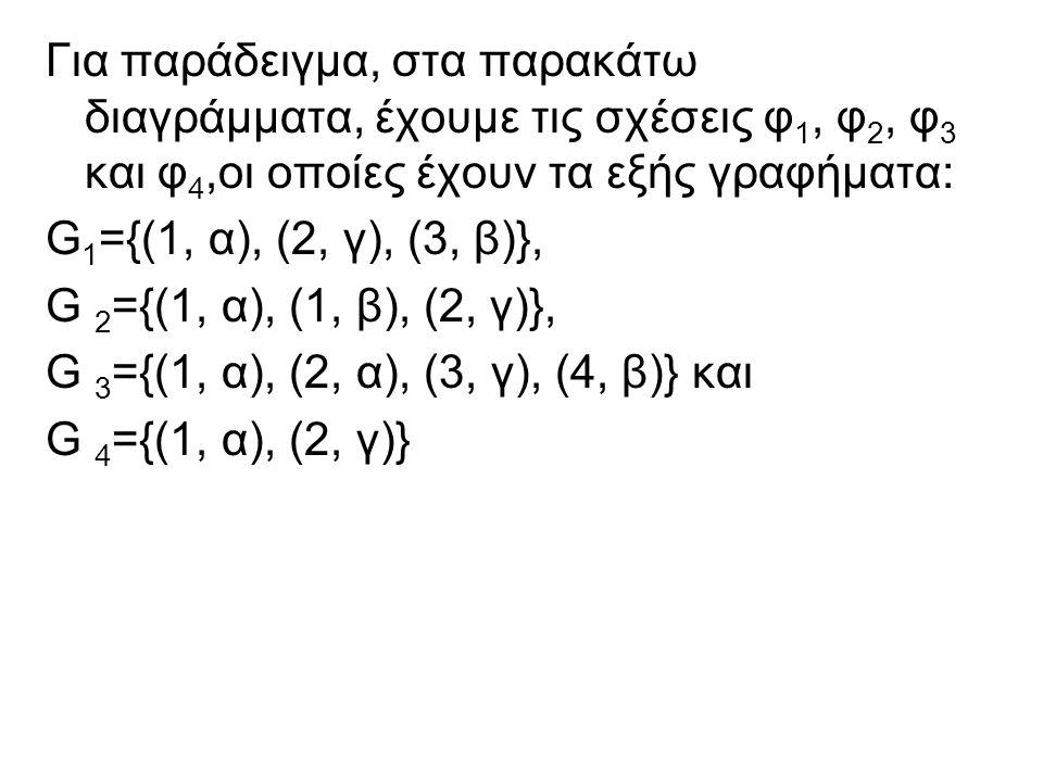 Για παράδειγμα, στα παρακάτω διαγράμματα, έχουμε τις σχέσεις φ1, φ2, φ3 και φ4,οι οποίες έχουν τα εξής γραφήματα: