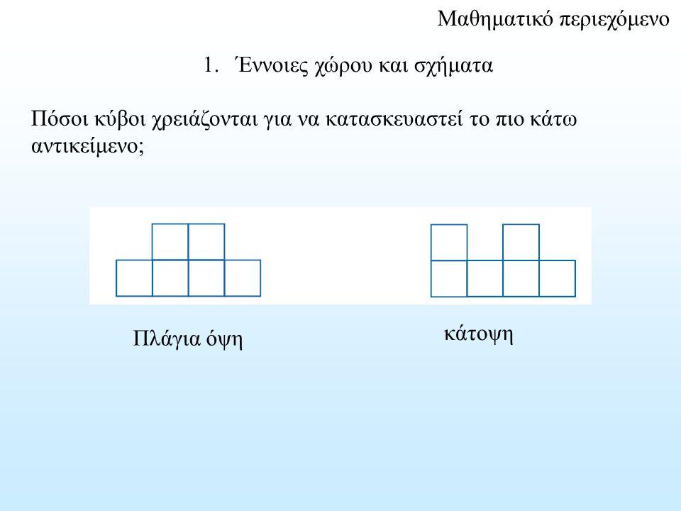 Μαθηματικό περιεχόμενο