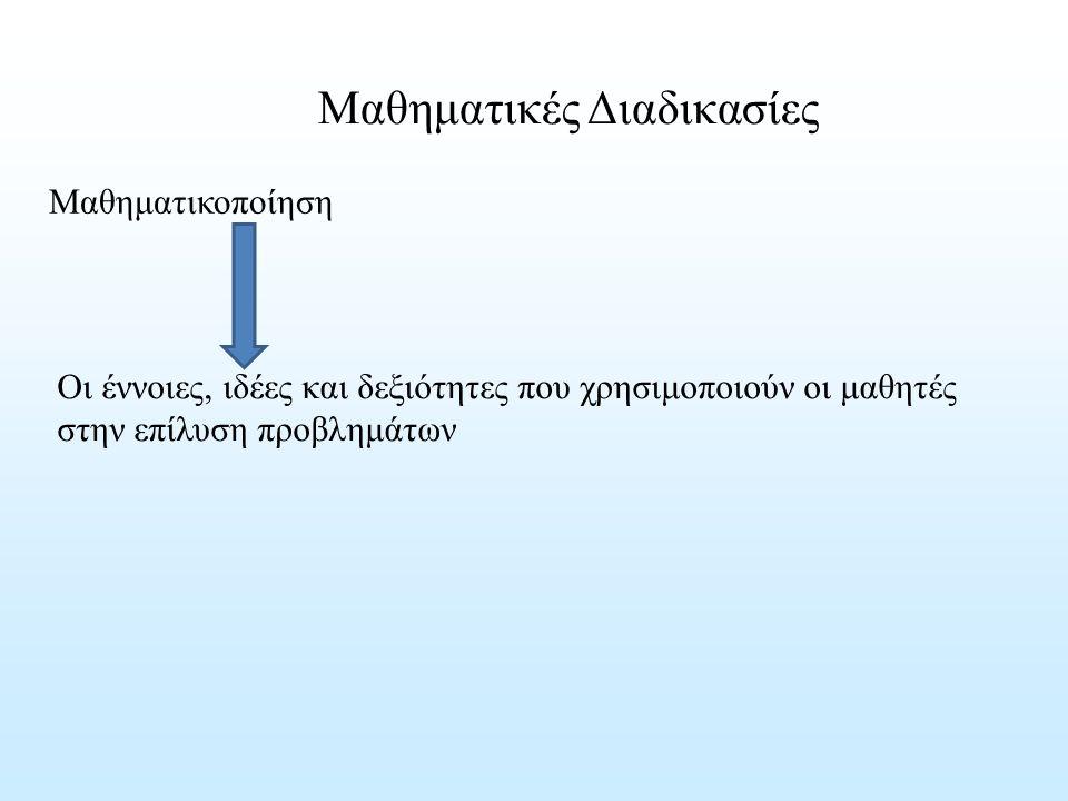 Μαθηματικές Διαδικασίες