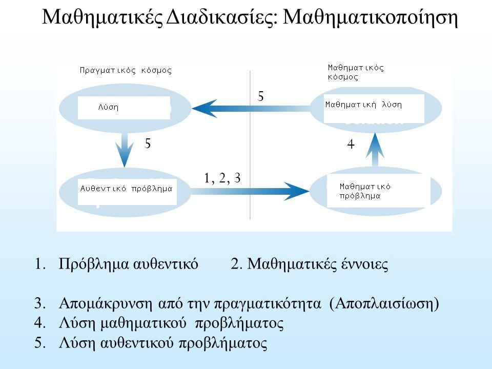 Μαθηματικές Διαδικασίες: Μαθηματικοποίηση