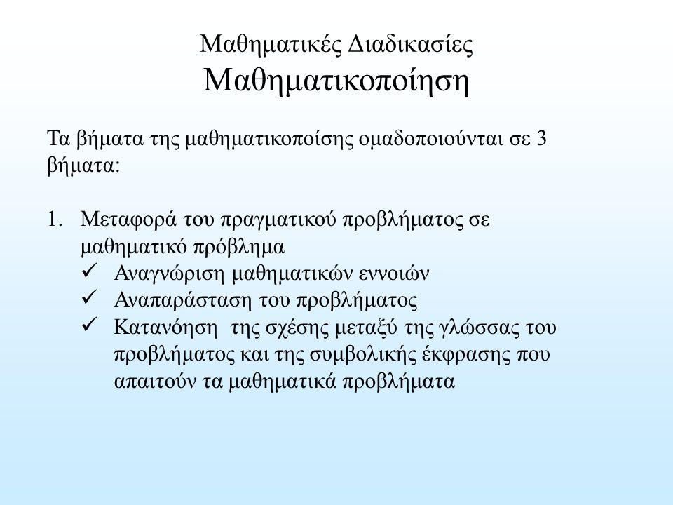 Μαθηματικές Διαδικασίες Μαθηματικοποίηση