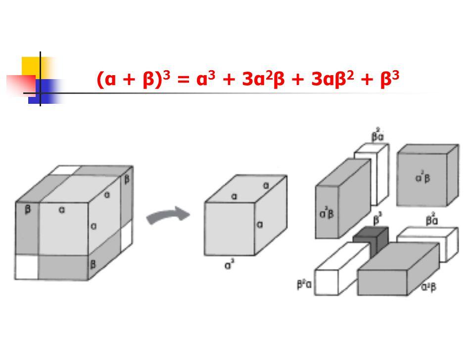 (α + β)3 = α3 + 3α2β + 3αβ2 + β3