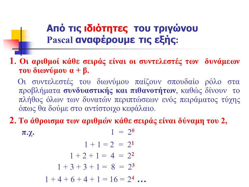 Από τις ιδιότητες του τριγώνου Pascal αναφέρουμε τις εξής: