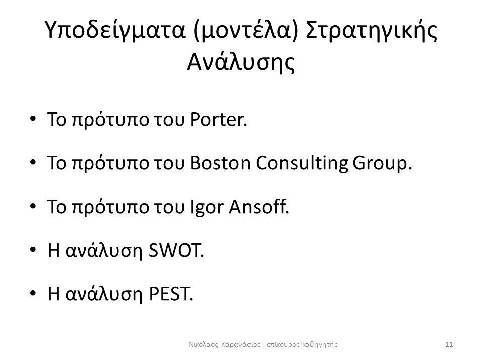 Υποδείγματα (μοντέλα) Στρατηγικής Ανάλυσης