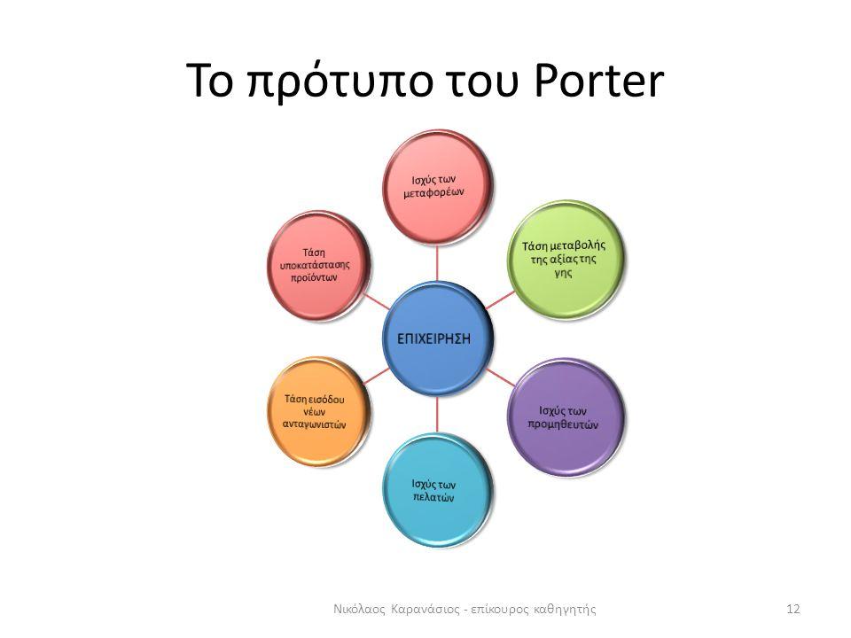 Το πρότυπο του Porter Νικόλαος Καρανάσιος - επίκουρος καθηγητής