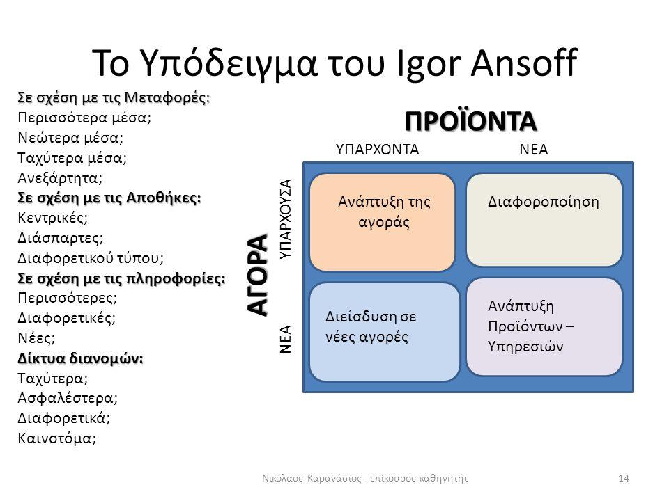 Το Υπόδειγμα του Igor Ansoff