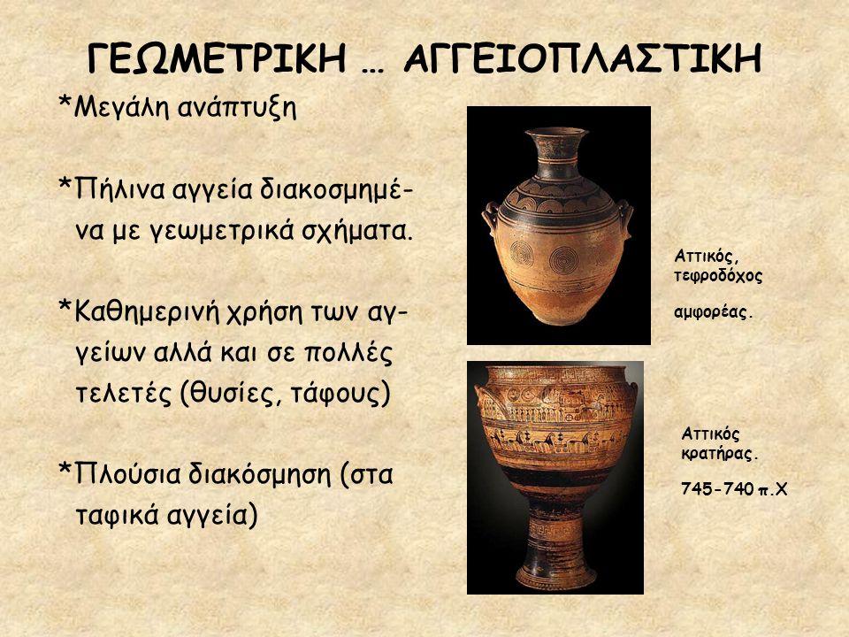 ΓΕΩΜΕΤΡΙΚΗ … ΑΓΓΕΙΟΠΛΑΣΤΙΚΗ