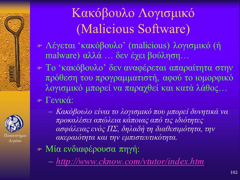 Κακόβουλο Λογισμικό (Malicious Software)