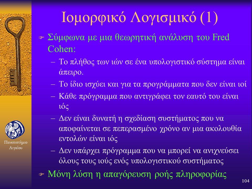 Ιομορφικό Λογισμικό (1)