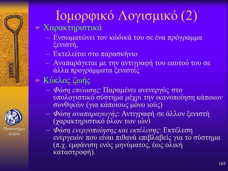 Ιομορφικό Λογισμικό (2)
