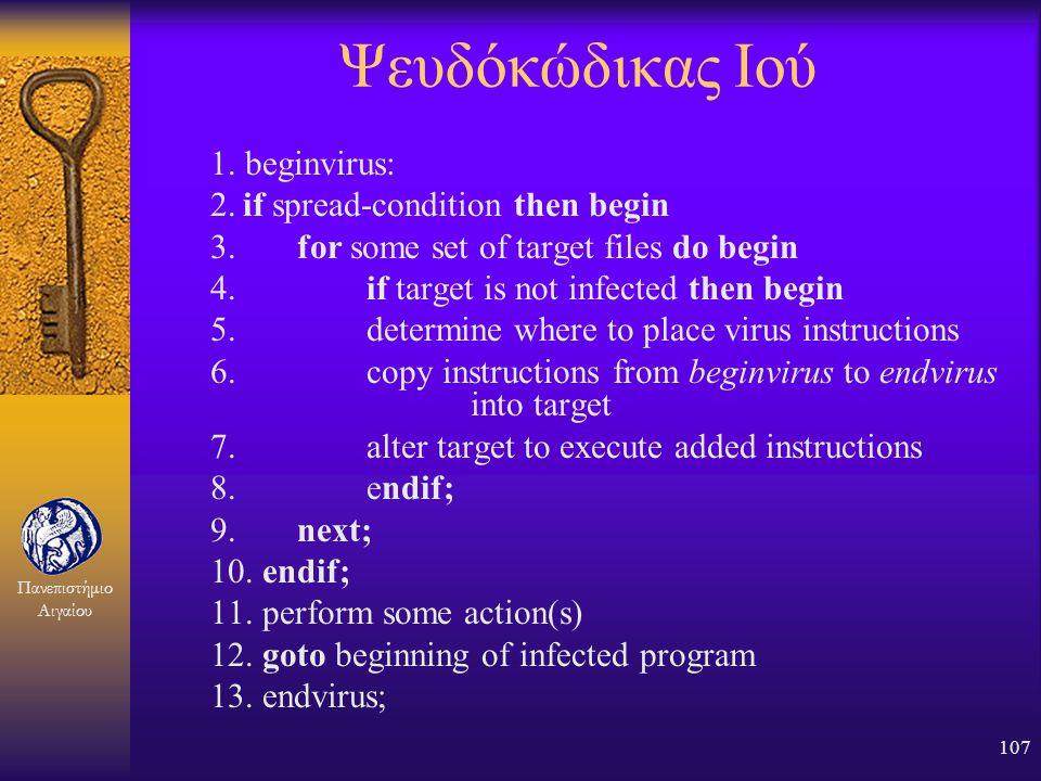 Ψευδόκώδικας Ιού 1. beginvirus: 2. if spread-condition then begin