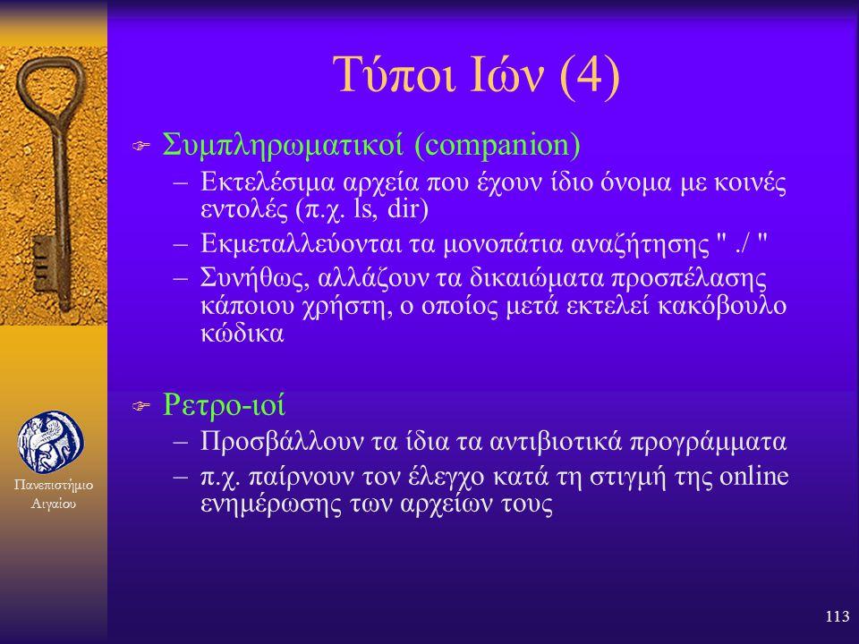 Τύποι Ιών (4) Συμπληρωματικοί (companion) Ρετρο-ιοί