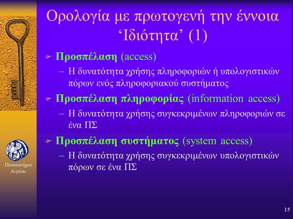Ορολογία με πρωτογενή την έννοια 'Ιδιότητα' (1)